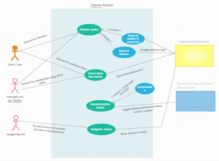 The milestone usecase diagram use case ccuart Image collections